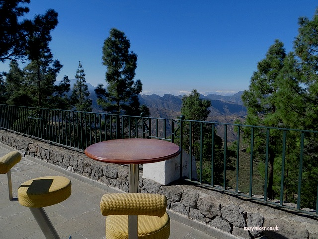 """all about gran canaria natural hotels and fincas - Hotel Parador terrace"""