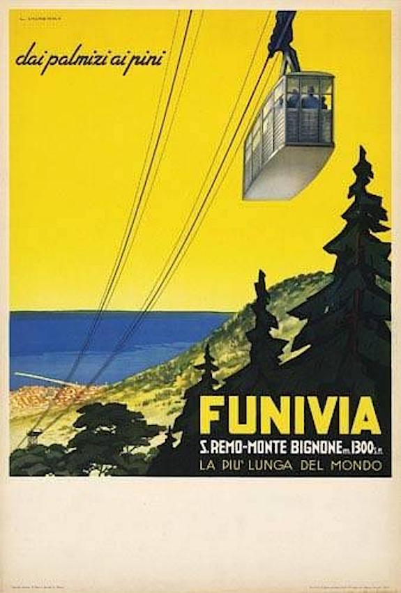 """""""Poster_Funivia_Sanremo_Monte_Bignone_1937 - Funiculaire of San Romolo is No More"""""""